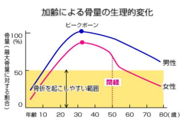 青汁・カルシウム(妊婦)2