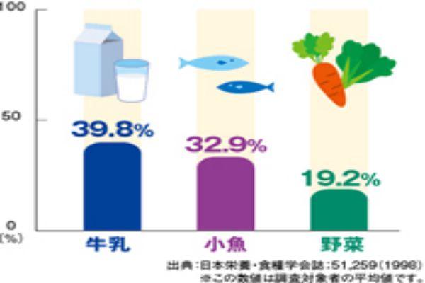 青汁・カルシウム(妊婦)3